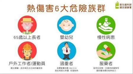台湾新北市发布高温黄色预警。(图片来源:台湾《中国时报》/台湾新北市消防机构提供)