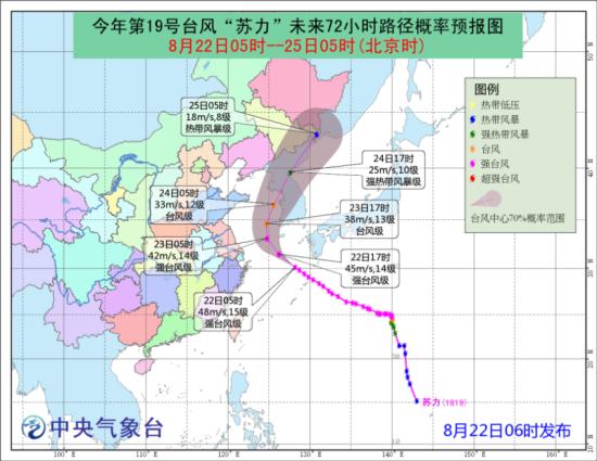 台风路径概率预报图