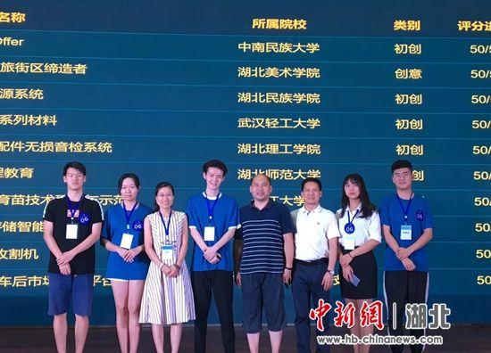 武汉理工大学参赛队员和指导教师合影