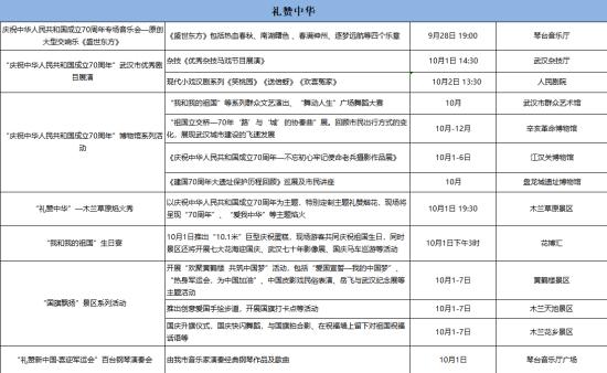 武汉举办40多项特色文旅活动喜迎国庆
