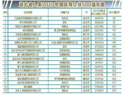 http://www.edaojz.cn/jiaoyuwenhua/796159.html